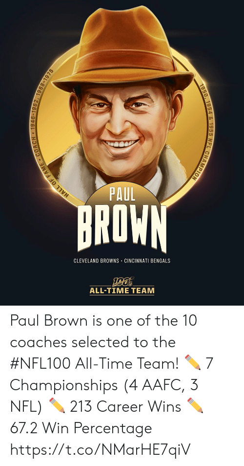 fame: PAUL  BROWN  CLEVELAND BROWNS CINCINNATI BENGALS  ALL-TIΜΕ ΤEAΜ  1946-1962, 1968-1975  HALL OF FAME  1950, 1954 & 1955 NFL CHAMPION Paul Brown is one of the 10 coaches selected to the #NFL100 All-Time Team!  ✏️ 7 Championships (4 AAFC, 3 NFL) ✏️ 213 Career Wins ✏️ 67.2 Win Percentage https://t.co/NMarHE7qiV