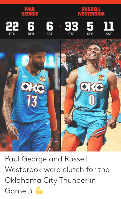 Memes, Oklahoma City Thunder, and Russell Westbrook: PAUL  GEORGE  RUSSELL  WESTBROOK  22 6 6 33 5 11  PTS  REB  AST  PTS  REB  AST  Loves  CKO  13 Paul George and Russell Westbrook were clutch for the Oklahoma City Thunder in Game 3 💪