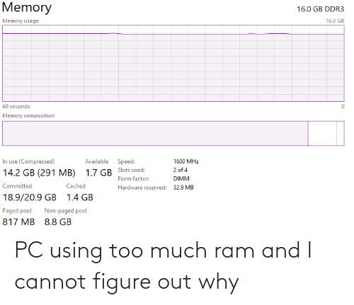 figure out: PC using too much ram and I cannot figure out why