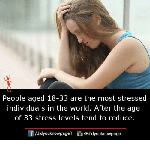 Memes, World, and 🤖: People aged 18-33 are the most stressed  individuals in the world. After the age  of 33 stress levels tend to reduce.  f/didyouknowpagel@didyouknowpage