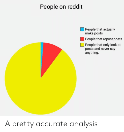repost: People on reddit  People that actually  make posts  People that repost posts  |People that only look at  posts and never say  anything. A pretty accurate analysis