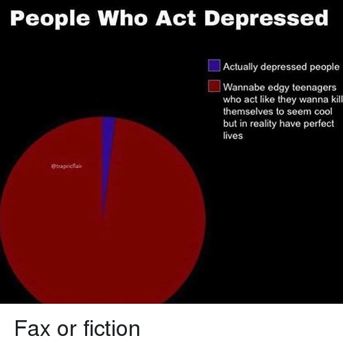 Wannabe, Cool, and Dank Memes: People Who Act Depressed  Actually depressed people  Wannabe edgy teenagers  who act like they wanna kill  themselves to seem cool  but in reality have perfect  lives  Otrapricfslr Fax or fiction