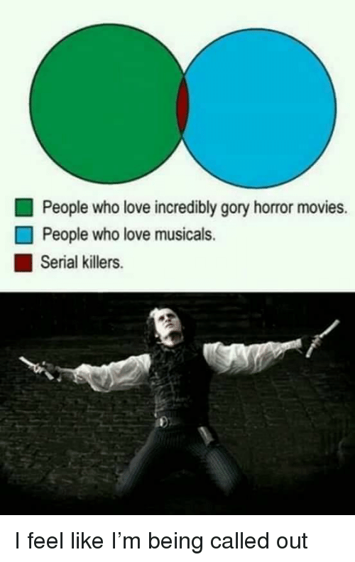 Horror Movies: People who love incredibly gory horror movies.  People who love musicals.  Serial killers I feel like I'm being called out