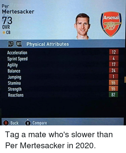 physicality: Per  Mertesacker  73  OVR  CB  LT RT Physical Attributes  Acceleration  Sprint Speed  Agility  Balance  Jumping  Stamina  Strength  Reactions  e Back OR Compare  Arsenal  55 Tag a mate who's slower than Per Mertesacker in 2020.