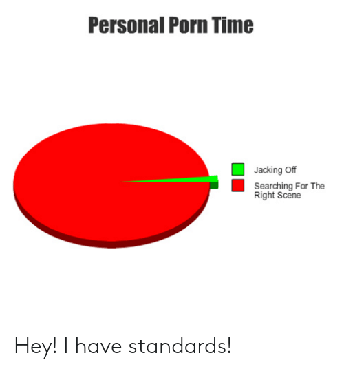 Jacking Off, Porn, and Time: Personal Porn Time  Jacking off  Searching For The  Right Scene Hey! I have standards!