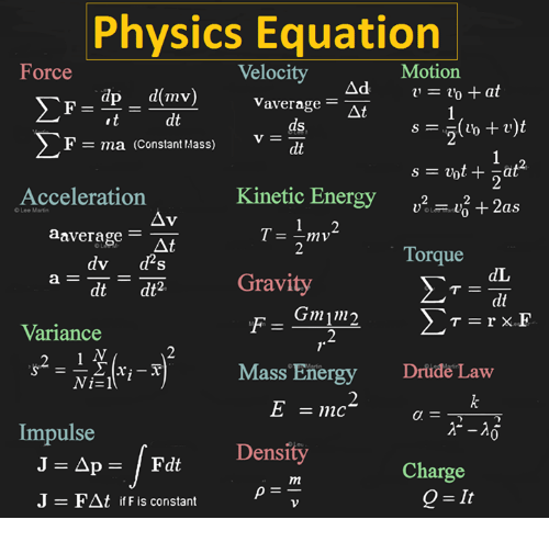 Torqued: Physics Equation  Force  Motion  Velocity  Ad vo at  dp d(mv)  Vaverage  At  dt  it  ds  ma (Constant Mass)  v  dt  vot -at  Kinetic Energy +2as  Acceleration  aaverage  mv  At  Torque  dv  dL  Gravity  dt  dt2  Gm 1 m 2  Variance  Drude Law  Mass Energy  Ni-1  mic  Impulse  Density  Fdt  Charge  It  J FAt if F is constant