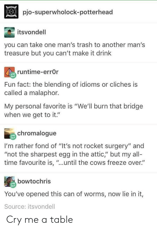 """Superwholock: pio-superwholock-potterhead  itsvondell  you can take one man's trash to another man's  treasure but you can't make it drink  runtime-errOr  Fun fact: the blending of idioms or cliches is  called a malaphor.  My personal favorite is """"We'll burn that bridge  when we get to it.""""  chromalogue  I'm rather fond of """"It's not rocket surgery"""" and  """"not the sharpest egg in the attic,"""" but my all-  time favourite is, """"...until the cows freeze over.""""  bowtochris  You've opened this can of worms, now lie in it,  Source: itsvondell Cry me a table"""