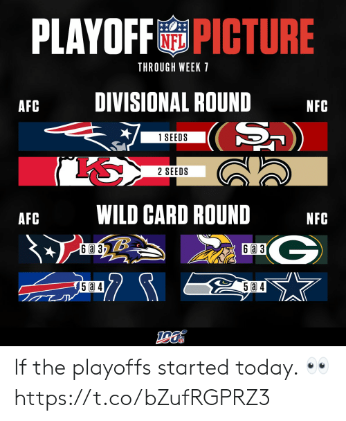 A 3: PLAYOFFPICTURE  THROUGH WEEK 1  DIVISIONAL ROUND  AFC  NFC  (S)  1 SEEDS  S  2 SEEDS  WILD CARD ROUND  AFC  NFC  G  6 a 3  6аз  5 a 4  5 a 4 If the playoffs started today. 👀 https://t.co/bZufRGPRZ3