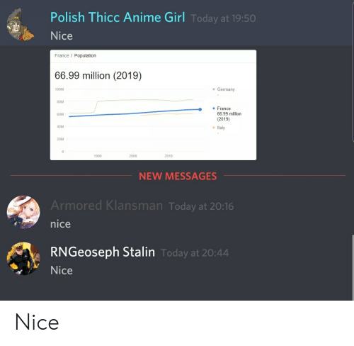 Anime, France, and Germany: Polish Thicc Anime Girl Today at 19:50  Nice  France / Population  66.99 million (2019)  Germany  100M  80M  France  66.99 million  60M  (2019)  40M  Italy  20M  0  1990  2000  2010  NEW MESSAGES  Armored Klansman Today at 20:16  nice  RNGeoseph Stalin Today at 20:44  Nice Nice