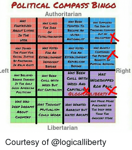 Political Compass Bingo Authoritarian Has Has Been Has 3upaorted Has