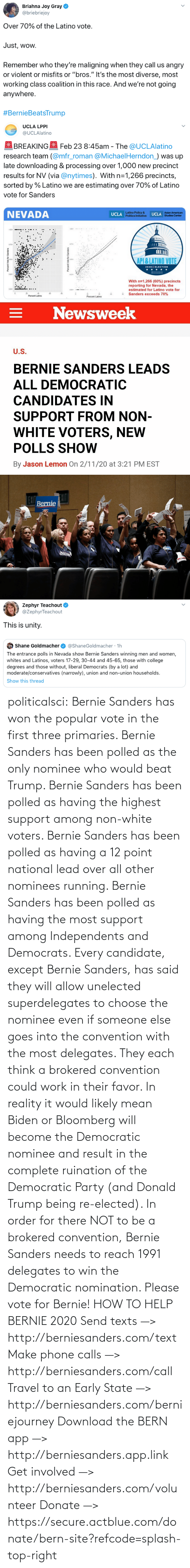 Bernie 2020: politicalsci: Bernie Sanders has won the popular vote in the first three primaries. Bernie Sanders has  been polled as the only nominee who would beat Trump. Bernie Sanders  has been polled as having the highest support among non-white voters.  Bernie Sanders has been polled as having a 12 point national lead over  all other nominees running. Bernie Sanders has been polled as having the most support among Independents and Democrats.  Every candidate, except Bernie Sanders, has said they will allow  unelected superdelegates to choose the nominee even if someone else goes  into the convention with the most delegates. They each think a brokered  convention could work in their favor. In  reality it would likely mean Biden or Bloomberg will become the  Democratic nominee and result in the complete ruination of the  Democratic Party (and Donald Trump being re-elected). In order for there  NOT to be a brokered  convention, Bernie Sanders needs to reach 1991 delegates to win the  Democratic  nomination. Please vote for Bernie!  HOW TO HELP BERNIE 2020 Send texts —> http://berniesanders.com/text  Make phone calls —> http://berniesanders.com/call  Travel to an Early State —> http://berniesanders.com/berniejourney  Download the BERN app —> http://berniesanders.app.link  Get involved —> http://berniesanders.com/volunteer Donate —> https://secure.actblue.com/donate/bern-site?refcode=splash-top-right