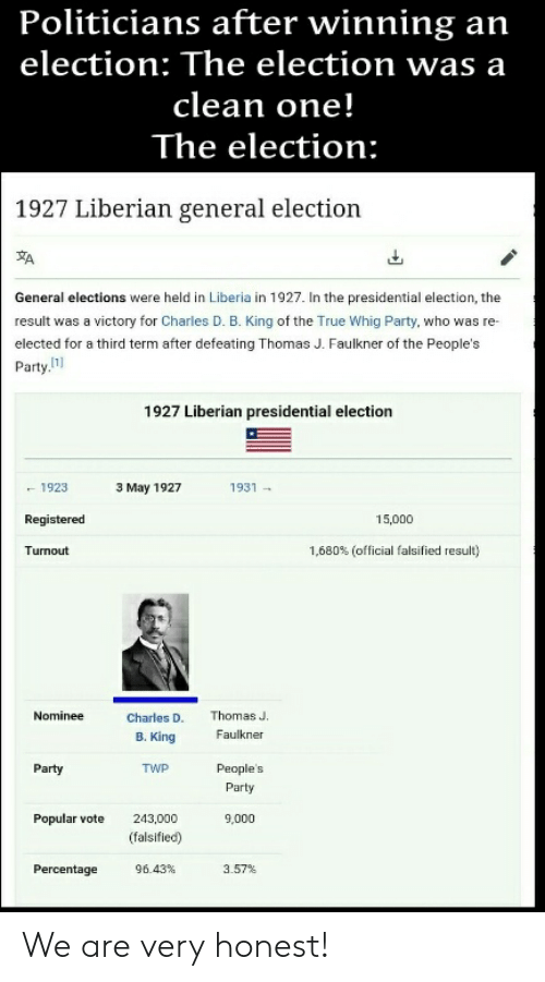 Falsified: Politicians after  winning  election: The election was a  an  clean one!  The election:  1927 Liberian general election  A  General elections were held in Liberia in 1927. In the presidential election, the  result was a victory for Charles D. B. King of the True Whig Party, who was re-  elected for a third term after defeating Thomas J. Faulkner of the People's  Party  1927 Liberian presidential election  3 May 1927  1931  1923  Registered  15,000  1,680 % (official falsified result)  Turnout  Nominee  Thomas J.  Charles D.  Faulkner  B. King  Party  TWP  People's  Party  Popular vote  243,000  9,000  (falsified)  Percentage  96.43%  3.57% We are very honest!