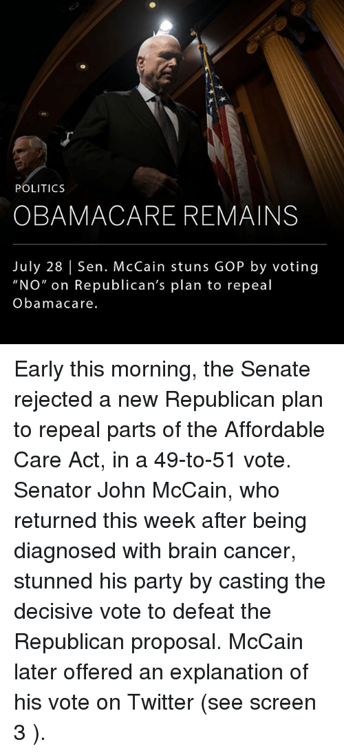 "Defeation: POLITICS  OBAMACARE REMAINS  July 28 Sen. McCain stuns GOP by voting  ""NO"" on Republican's plan to repeal  Obamacare. Early this morning, the Senate rejected a new Republican plan to repeal parts of the Affordable Care Act, in a 49-to-51 vote. Senator John McCain, who returned this week after being diagnosed with brain cancer, stunned his party by casting the decisive vote to defeat the Republican proposal. McCain later offered an explanation of his vote on Twitter (see screen 3 )."