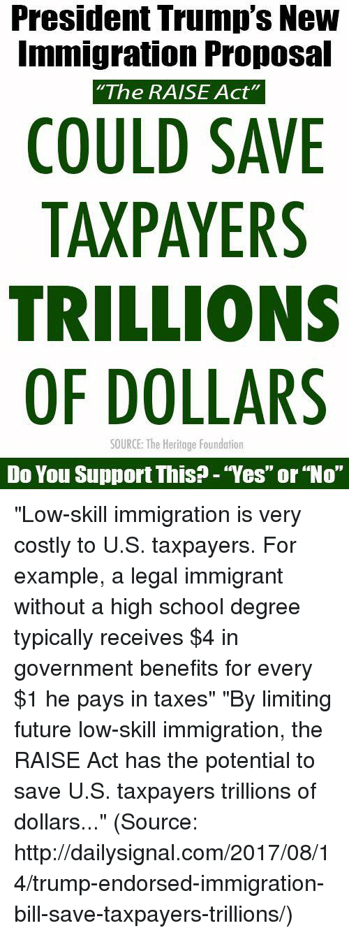 """Future, Memes, and School: President Trump's New  Immigration Proposal  The RAISE Act""""  COULD SAVE  TAXPAYERS  TRILLIONS  OF DOLLARS  SOURCE: The Heritage Foundation  Do You Support This  - """"Yes"""" or """"No"""" """"Low-skill immigration is very costly to U.S. taxpayers. For example, a legal immigrant without a high school degree typically receives $4 in government benefits for every $1 he pays in taxes""""   """"By limiting future low-skill immigration, the RAISE Act has the potential to save U.S. taxpayers trillions of dollars..."""" (Source: http://dailysignal.com/2017/08/14/trump-endorsed-immigration-bill-save-taxpayers-trillions/)"""