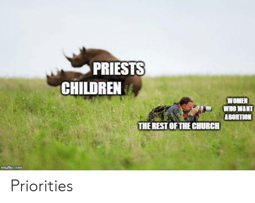 Children, Church, and Women: PRIESTS  CHILDREN  WOMEN  WHO WANT  ABORTIO  THE REST OFTHE CHURCH Priorities