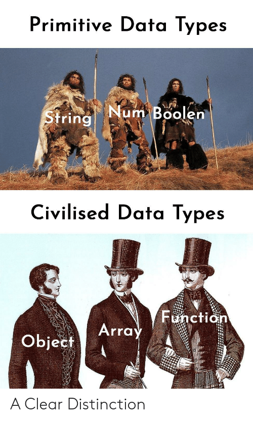 Data, String, and Function: Primitive Data Types  String Num Boolen  Civilised Data Types  Function  Array  Object A Clear Distinction