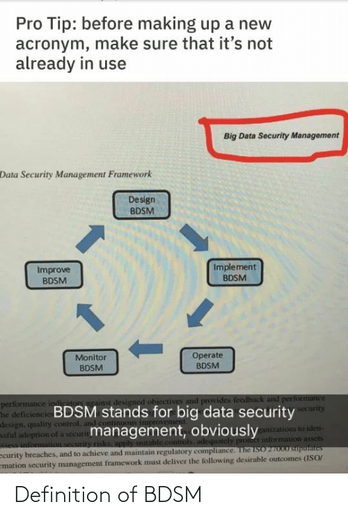 maintain: Pro Tip: before making up a new  acronym, make sure that it's not  already in use  Big Data Security Management  Data Security Management Framework  Design  BDSM  Implement  Improve  BDSM  BDSM  1.  Operate  BDSM  Monitor  BDSM  performance indiriton against designed ohiectives and provides feedback and performance  The deficiencie BDSM stands for big data security  design, quality control, and cont  ful adoption of a securitmanagement, obviously  e information security risks, apply sutable controls adequately pront information assets  ecurity breaches, and to achieve and maintain regulatory compliance. The ISO 27000 suputaites  mation security management framework must deliver the following desirable outcomes (ISO/  security  ganizations to iden- Definition of BDSM