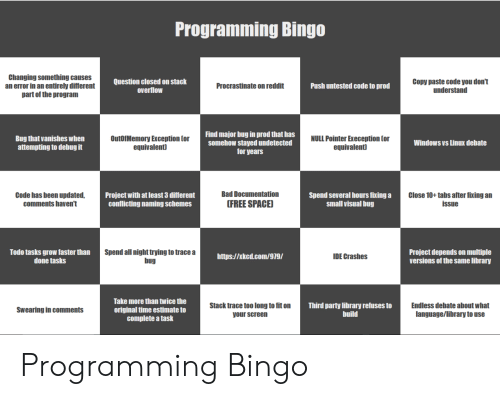Swearing: Programming Bingo  Changing something causes  an error in an entirely different  part of the program  Question closed on stack  overflow  Copy paste code you don't  understand  Procrastinate on reddit  Push untested code to prod  Find major bug in prod that has  somehow stayed undetected  for years  Bug that vanishes when  attempting to debug it  OutOfMemory Exception Cor  equivalent)  NULL Pointer Exeception Cor  equivalent  Windows vs Linux debate  Bad Documentation  Close 10+ tabs after fixing an  Code has been updated,  comments haven't  Project with at least 3 different  conflicting naming schemes  Spend several hours fixing a  small visual bug  FREE SPACE)  issue  Spend all night trying to trace a  bug  Project depends on multiple  versions of the same library  Todo tasks grow faster than  done tasks  IDE Crashes  http://xkcd.com/979/  Take more than twice the  Endless debate about what  language/library to use  Stack trace too long to fit on  Third party library refuses to  build  Swearing in comments  original time estimate to  complete a task  your screen Programming Bingo
