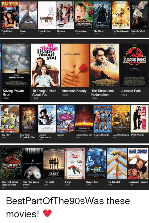 Forrest Gump, Home Alone, and Independence Day: Pulp Fiction  Titanic  Forrest Gump Clueless  Home Alone  The Matrix  The Big Lebowski Schindler's List   I hate  you  3 JURASSICPARK  saving piate  Saving Private  10 Things l Hate  American Beauty The Shawshank  Jurassic Park  About You  Redemption  1999  1998   Toy  Toy Story  Star Wars  Edward  Episode I-The Scissorhands 1902  Independence Day Empire Records Good Will Hunting Pretty Woman   THE LOST WORLD  The Lost World  The Blair Witch  The Craft  Jurassic Park Project  Fargo  Space Jam  The Sandlot  Dumb and Dumber BestPartOfThe90sWas these movies! ♥