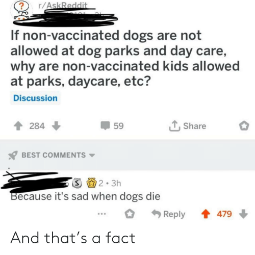 Dogs, Best, and Kids: r/AskReddit  If non-vaccinated dogs are not  allowed at dog parks and day care,  why are non-vaccinated kids allowed  at parks, daycare, etc?  Discussion  284  59  T, Share  BEST COMMENTS ▼  2.3h  Because it's sad w  hen dogs die  * 4, Reply會479 And that's a fact