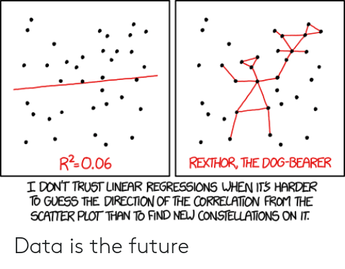 Future, Guess, and Dog: R20.06  REXTHOR, THE DOG-BEARER  I DON'T TRUST LINEAR REGRESSIONS WHEN ITS HARDER  TO GUESS THE DIRECTION OF THE CORRELATION FROM THE  SCATTER PLOT THAN TO FIND NELJ CONSTEULATIONS ON IT Data is the future