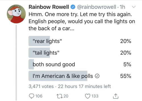 """Rear: Rainbow Rowell  @rainbowrowell 1h  Hmm. One more try. Let me try this again.  English people, would you call the lights on  the back of a car...  """"rear lights""""  20%  """"tail lights""""  20%  both sound good  5%  I'm American & like polls  55%  3,471 votes 22 hours 17 minutes left  t220  106  133"""