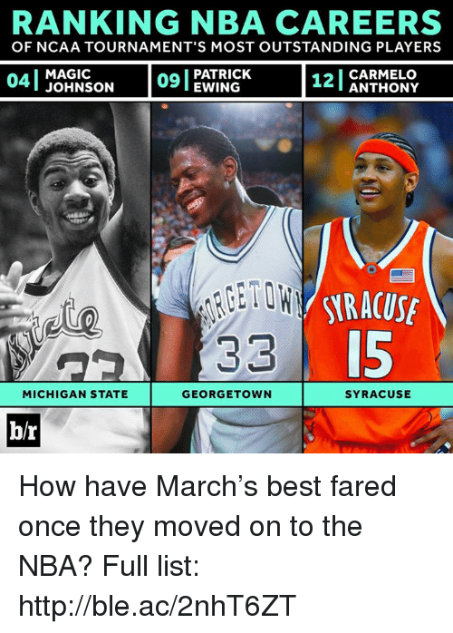 patrick ewing: RANKING NBA CAREERS  OF NCAA TOURNAMENT'S MOST OUTSTANDING PLAYERS  JOHNSON 09 PATRICK  EWING  121 CARMELO  04 33 15  SYRACUSE  MICHIGAN STATE  GEORGETOWN  br How have March's best fared once they moved on to the NBA?   Full list: http://ble.ac/2nhT6ZT