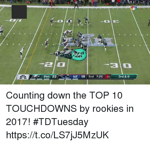 Memes, 🤖, and Top: rd  an  PHI 22  NE 19 3rd 7:25 :03  3rd & 6 Counting down the TOP 10 TOUCHDOWNS by rookies in 2017! #TDTuesday https://t.co/LS7jJ5MzUK