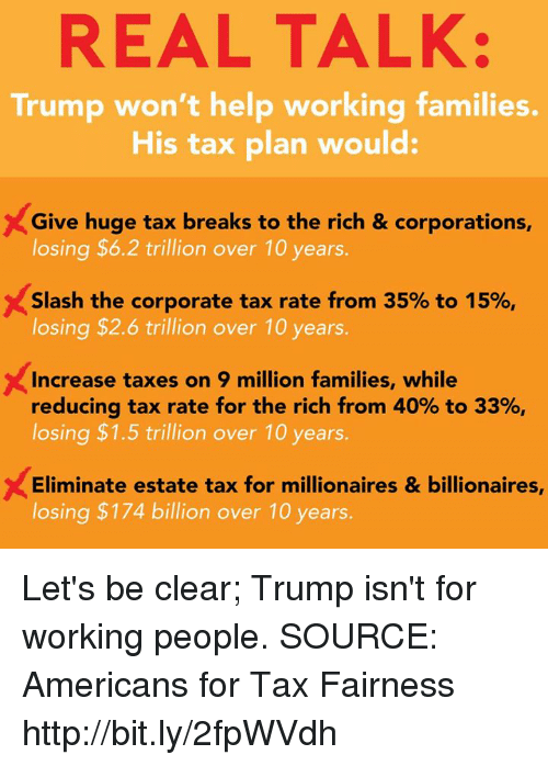 Memes, Taxes, and Slash: REAL TALK:  Trump won't help working families.  His tax plan would:  x Give huge tax breaks to the rich & corporations,  losing $6.2 trillion over 10 years.  Slash the corporate tax rate from 35% to 15%,  losing $2.6 trillion over 10 years  Increase taxes on 9 million families, while  reducing tax rate for the rich from 40% to 33%,  losing $1.5 trillion over 10 years.  Eliminate estate tax for millionaires & billionaires,  losing $174 billion over 10 years Let's be clear; Trump isn't for working people.   SOURCE: Americans for Tax Fairness http://bit.ly/2fpWVdh