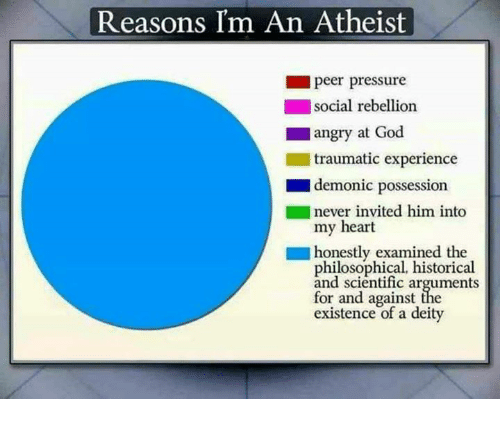 God, Memes, and Pressure: Reasons I'm An Atheist  peer pressure  Social rebellion  angry at God  traumatic experience  demonic possession  never invited him into  my heart  honestly examined the  philosophical, historical  and scientific arguments  for and against the  existence of a deity