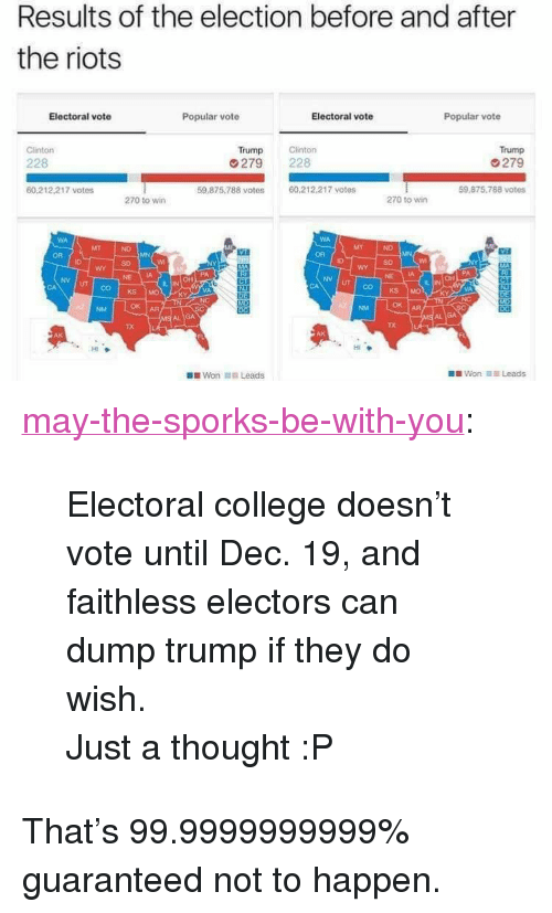 "College, Tumblr, and Blog: Results of the election before and after  the riots  Electoral vote  Popular vote  Electoral vote  Popular vote  Clinton  Trump  279  59 875,788 votes  Trump  228  279 228  60.212.217 votes  59.875.788 votes  60.212.217 votes  270 to wirn  270 to wir  MT  OR  SD  SD  NE IA  NV UT  NV  UT  VA  OK AR  TX  TX  HI  Won 11.1 Leads <p><a href=""http://may-the-sporks-be-with-you.tumblr.com/post/153107737667/electoral-college-doesnt-vote-until-dec-19-and"" class=""tumblr_blog"">may-the-sporks-be-with-you</a>:</p> <blockquote> <p>Electoral college doesn't vote until Dec. 19, and faithless electors can dump trump if they do wish.</p> <p>Just a thought :P</p> </blockquote> <p>That's 99.9999999999% guaranteed not to happen.</p>"