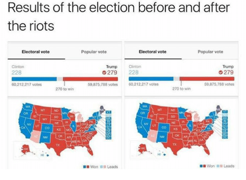 Trump, Clinton, and Election: Results of the election before and after  the riots  Popular vote  Electoral vote  Electoral vote  Popular vote  Trump  Clinton  Clinton  Trump  G279  279  228  59,875,788 votes  60,212,217 votes  59,875,788 votes  60,212,217 votes  270 to win  270 to win  OK AR  OK AA  Won Leads  Won Leads