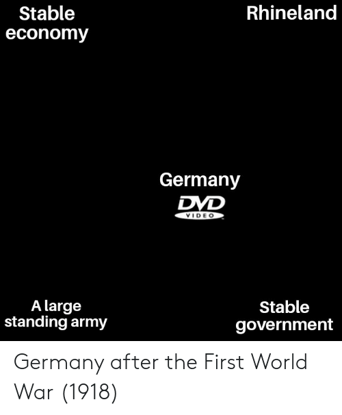 Army, Germany, and World: Rhineland  Stable  economy  Germany  DVD  VIDE O  A large  standing army  Stable  government Germany after the First World War (1918)