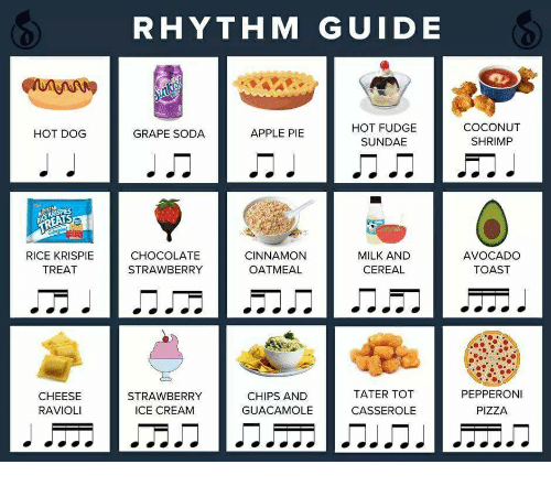 Apple, Guacamole, and Pizza: RHYTHM GUIDE  HOT FUDGE  SUNDAE  COCONUT  SHRIMP  HOT DOG  GRAPE SODA  APPLE PIE  EATS  RICE KRISPIE  TREAT  CHOCOLATE  STRAWBERRY  CINNAMON  OATMEAL  MILK AND  CEREAL  AVOCADO  TOAST  CHEESE  RAVIOLI  STRAWBERRY  ICE CREAM  CHIPS AND  GUACAMOLE  TATER TOT  CASSEROLE  PEPPERONI  PIZZA