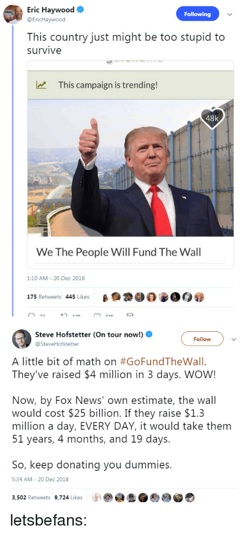 News, Tumblr, and Wow: ric HaywoO  Following  @EricHaywood  This country just might be too stupid to  survive  This campaign is trending!  48k  We The People Will Fund The Wall  1:10 AM - 20 Dec 2018  175 Retweets 445 Likes   Steve Hofstetter (On tour now!)  @SteveHofstetter  Followv  A little bit of math on #GoFundTheWall.  They've raised $4 million in 3 days. WOW!  Now, by Fox News' own estimate, the wall  would cost $25 billion. If they raise $1.3  million a day, EVERY DAY, it would take them  51 years, 4 months, and 19 days.  So, keep donating you dummies.  5:34 AM- 20 Dec 2018  3,502 Retweets 9,724 Likes letsbefans: