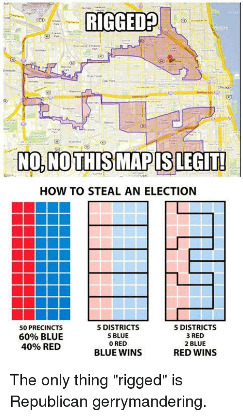 """Memes, Blue, and How To: RIGGED  NO, NO THIS MAP  HOW TO STEAL AN ELECTION  5 DISTRICTS  5 DISTRICTS  50 PRECINCTS  60% BLUE  5 BLUE  3 RED  2 BLUE  0 RED  40% RED  BLUE WINS  RED WINS The only thing """"rigged"""" is Republican gerrymandering."""
