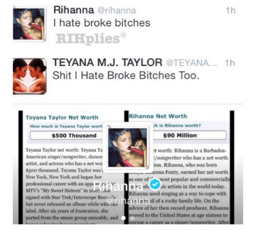 """Anna, Family, and Life: Rihanna @rihanna  I hate broke bitches  RIHplies  TEYANA M.J. TAYLOR @TEYANA.. 1h  Shit I Hate Broke Bitches Too.  1h  Taylor Net Worth hanna Net w  Rihanna Net Worth  How much is Teyana Taylor wort  h is Rihanna worth?  $500 Thousand  $90 Million  Teyana Taylor net worth: Teyana T  American singer/songwriter, dancer  artist, and actress who has a net wo  s500 thousand. Teyana Taylor was  New York, New York and began her  professional career with an app arn  t worth: Rihanna is a Barbados-  /songwriter who has a net worth  ion. Rihanna, who was born  anna Fenty, earned her net worth  s one of most popular and commercially  MTVs """"My Sweet Sixteen"""" in 2Go. e  signed with Star Trek/Interscope Recrs  but never released an album while with ine  label. After six years of frustration, she  parted from the music group amicably, and moved to the United States at age sixteen to  sisic artists in the world today  Rihanna used singing as a way to cope with  het.าร)il of a rocky family life. On the  dvice of her then record producer, Rihanna"""