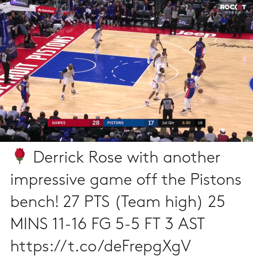 impressive: ROCK T  L asar  rena  PIBER  StateFarm  3ity  Jeep  51  18  17  3:30  1st Qtr  28  PISTONS  HAWKS 🌹 Derrick Rose with another impressive game off the Pistons bench!   27 PTS (Team high) 25 MINS  11-16 FG 5-5 FT 3 AST  https://t.co/deFrepgXgV