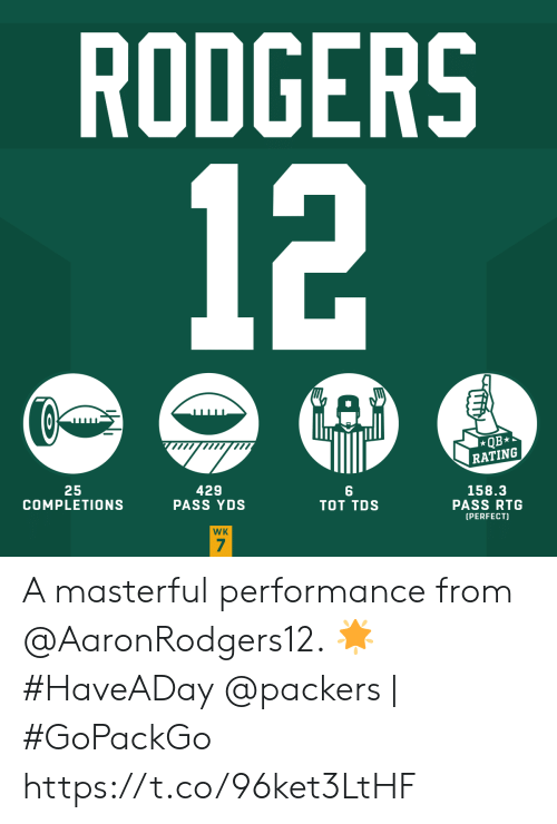 Memes, Packers, and 🤖: RODGERS  12  QB  RATING  25  COMPLETIONS  429  PASS YDS  158.3  PASS RTG  TOT TDS  [PERFECT)  WK  7 A masterful performance from @AaronRodgers12. 🌟 #HaveADay   @packers | #GoPackGo https://t.co/96ket3LtHF