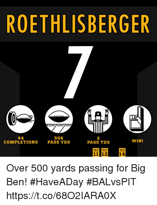 Memes, 🤖, and Big Ben: ROETHLISBERGER  Tmnn  506  PASS YDS  2  PASS TDS  COMPLETIONS  WIN!  WK WK  WK  11 12  14 Over 500 yards passing for Big Ben! #HaveADay #BALvsPIT https://t.co/68O2IARA0X
