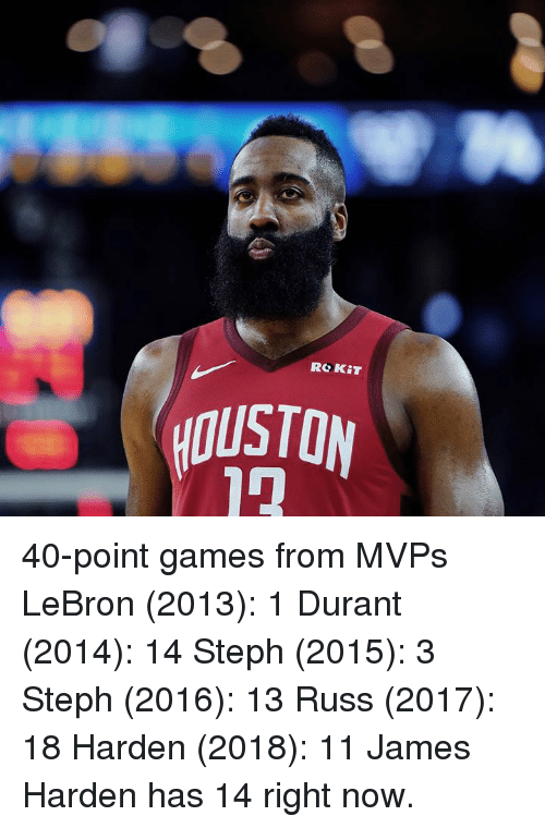 James Harden, Games, and Lebron: ROKiT  OUSTON 40-point games from MVPs  LeBron (2013): 1 Durant (2014): 14 Steph (2015): 3 Steph (2016): 13 Russ (2017): 18 Harden (2018): 11  James Harden has 14 right now.