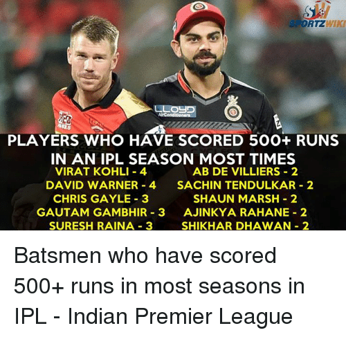Memes, Premier League, and Indian: RTZ  PLAYERS WHO HAVE SCORED 500 RUNS  IN AN IPL SEASON MOST TIMES  VIRAT KOHLI 4  AB DE VILLIERS 2  DAVID WARNER 4  SACHIN TENDULKAR 2  CHRIS GAYLE 3  SHAUN MARSH 2  GAUTAM GAMBHIR 3  AJINKYA RAHANE 2  SURESH RAINA 3  SHIKHAR DHAWAN 2 Batsmen who have scored 500+ runs in most seasons in IPL - Indian Premier League