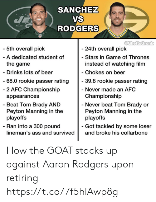 The Goat: SANCHEZ  VS  RODGERS  JE  @GhettoGronk  5th overall pick  - 24th overall pick  - Stars in Game of Thrones  A dedicated student of  instead of watching film  the game  - Chokes on beer  - Drinks lots of beer  - 68.0 rookie passer rating  - 39.8 rookie passer rating  - 2 AFC Championship  - Never made an AFC  Championship  appearances  - Never beat Tom Brady or  Peyton Manning in the  playoffs  - Beat Tom Brady AND  Peyton Manning in the  playoffs  - Ran into a 300 pound  - Got tackled by some loser  lineman's ass and survived  and broke his collarbone How the GOAT stacks up against Aaron Rodgers upon retiring https://t.co/7f5hlAwp8g