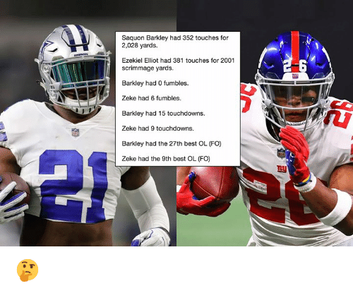 Nfl, Best, and Ezekiel: Saquon Barkley had 352 touches for  2,028 yards.  Ezekiel Elliot had 381 touches for 2001  scrimmage yards.  Barkley had O fumbles.  Zeke had 6 fumbles.  Barkley had 15 touchdowns.  Zeke had 9 touchdowns.  Barkley had the 27th best OL (FO)  Zeke had the 9th best OL (FO)  Ly 🤔