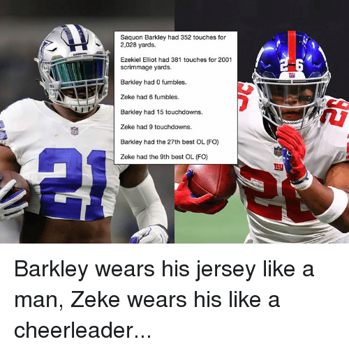 Nfl, Best, and Cheerleader: Saquon Barkley had 352 touches for  2,028 yards.  Ezekiel Elliot had 381 touches for 2001  scrimmage yards.  Barkley had O fumbles.  Zeke had 6 fumbles.  Barkley had 15 touchdowns.  Zeke had 9 touchdowns.  Barkley had the 27th best OL (FO)  Zeke had the 9th best OL (FO)  Ly Barkley wears his jersey like a man, Zeke wears his like a cheerleader...