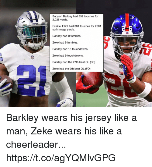 Best, Cheerleader, and Jersey: Saquon Barkley had 352 touches for  2,028 yards.  Ezekiel Elliot had 381 touches for 2001  scrimmage yards.  Barkley had 0 fumbles.  Zeke had 6 fumbles.  Barkley had 15 touchdowns.  Zeke had 9 touchdowns.  Barkley had the 27th best OL (FO)  Zeke had the 9th best OL (FO) Barkley wears his jersey like a man, Zeke wears his like a cheerleader... https://t.co/agYQMlvGPG