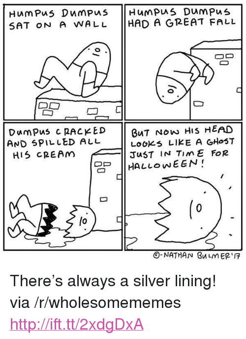 """Fall, Halloween, and Head: SAT oN A WALL HAD A GREAT FALL  DumPus C RACKED  AND SPILLED ALL  HIS CREAM  BuT NOw HIS HEAD  LOOKs LIKE A GHoST  JuST IN TimE FoR  