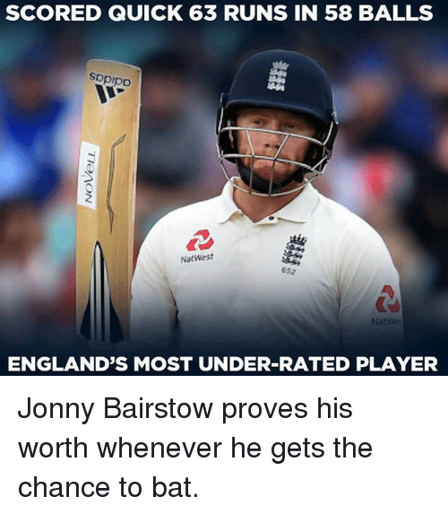 Memes, 🤖, and Player: SCORED QUICK 63 RUNS IN 58 BALLS  NatWest  Natwest  652  Natle  ENGLAND'S MOST UNDER-RATED PLAYER Jonny Bairstow proves his worth whenever he gets the chance to bat.