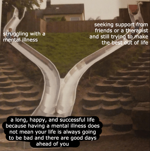 your life: seeking support from  friends or a therapist  and still trying to make  the best out of life  struggling with a  mental illness  a long, happy, and successful life  because having a mental illness does  not mean your life is always going  to be bad and there are good days  ahead of you