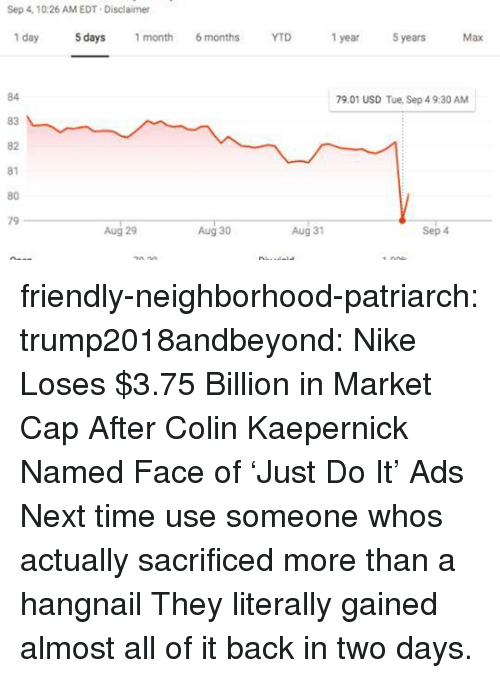 Colin Kaepernick, Gif, and Nike: Sep 4, 10:26 AM EDT Disclaimer  1 day5 days  month 6 months YTD  year 5 years  Max  84  83  82  81  80  79  79.01 USD Tue, Sep 4 9:30 AM  Aug 29  Aug 30  Aug 31  Sep 4 friendly-neighborhood-patriarch: trump2018andbeyond:  Nike Loses $3.75 Billion in Market Cap After Colin Kaepernick Named Face of 'Just Do It' Ads  Next time use someone whos actually sacrificed more than a hangnail They literally gained almost all of it back in two days.